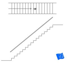 Straight run staircase. Click through to the website to read about staircase design considerations and lots more on home design. Types Of Stairs, Modeling Techniques, Staircase Design, Home Remodeling, Floor Plans, House Design, Interior Designing, Flooring, How To Plan
