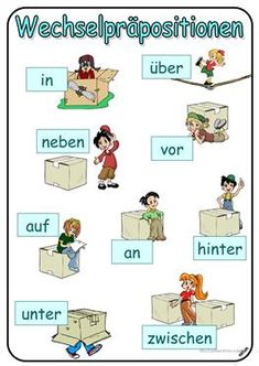 Wechselpräpositionen _ Lernposter mit Kindern