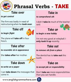 100 Most Common Phrasal Verbs List with Meaning - English Grammar Here English Vocabulary Words, Learn English Words, English Phrases, English Idioms, English Lessons, English Grammar, English English, Vocabulary List, English Study