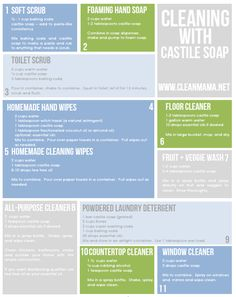Clean Mama website share 11 simple cleaning recipes for your home made from Castile soap. Castile soap is a combination of organic extra virgin coconut, Homemade Cleaning Products, Cleaning Recipes, Natural Cleaning Products, Cleaning Hacks, Natural Products, Natural Soaps, Au Natural, Cleaning Supplies, Beauty Products