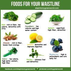 Food for the waist line