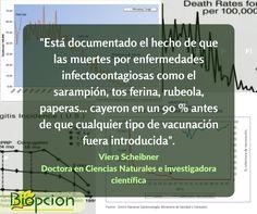 Vacunas y enfermedades infectocontagiosas