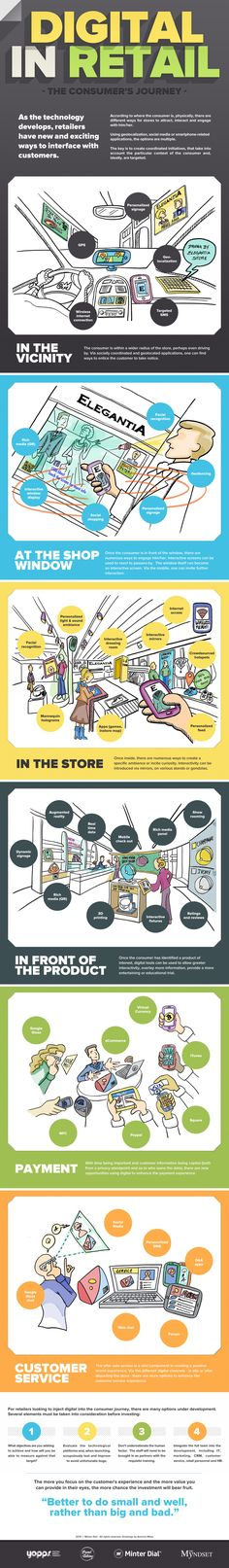 Digital in Retail [INFOGRAPHIC] New and Exciting Ways to Connect With Customers | #retail #infographic