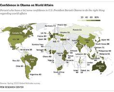 Who trusts Obama?