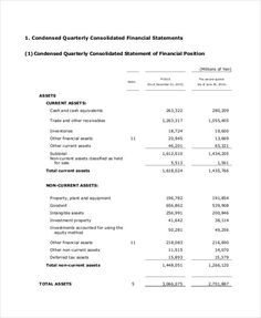 A profit and loss statement template is a brief document which summarizes income, costs and expenses occurred in a business during a specific time period. This document provides all details about profit and loss along with its circumstances. Profit And Loss Statement, Income Statement, Financial Statement, Financial Asset, Financial Position, Statement Template, Balance Sheet, Sample Resume, Finance