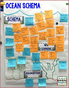 Schema maps are an alternative to the KWL chart!  These interactive charts help students organize their learning on a topic!