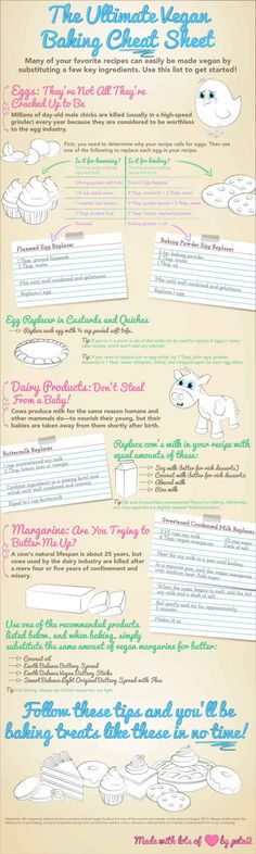 Baking CHEAT SHEET From ingredients, measurement conversions, portions, etc!
