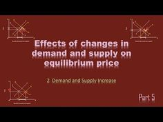 Effects of changes in demand and supply on equilibrium price  Part 5