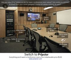 A device for every Office that helps people present from any device mobile, laptops, tablets. The Device also runs popular Video Conferencing Applications.  #Prijector #technology #wireless