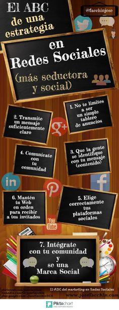"""Siete sencillos consejos para mejorar nuestra estrategia social en una infografía titulada: """"El ABC del marketing en Redes Sociales""""."""