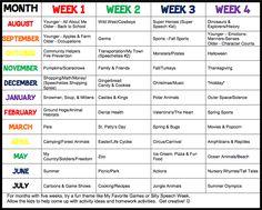 25 Curriculum Lesson Plan Theme Ideas Preschool Curriculum Preschool Learning Preschool Lessons