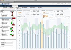 Energy Efficiency data dashboard by EnerNOC
