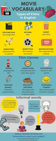 Learn Movie Vocabulary in English: Types of films and film genres. #typesoffilms, #filmgenres, #movievocabulary, #informalenglish