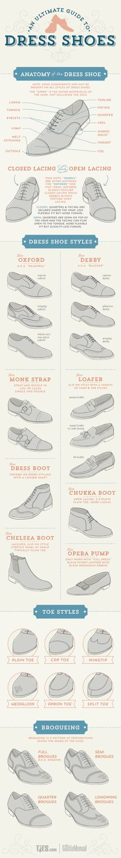 Man Guide to Dress Shoes