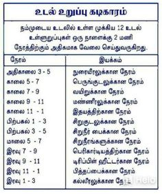 Sms Language, Tamil Language, Natural Health Tips, Health And Beauty Tips, Life Lesson Quotes, Life Quotes, Basic Physics, Tamil Kavithaigal, Tamil Motivational Quotes