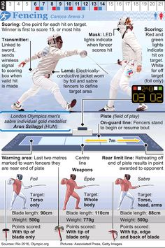 August 2016 - August 2016 - The 2016 Summer Olympic Games take place in Rio de Janeiro. Olympic Crafts, Olympic Games, Rio Olympics 2016, Summer Olympics, Latissimus Training, Olympic Fencing, Fencing Sport, Drawing Body Poses, Commonwealth Games