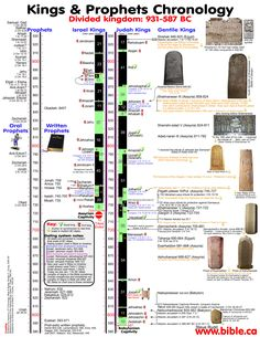Chronology of Kings - divided kingdom 931 - 587 BC Serrmrons, maps, charts, timelines Bible Study Notebook, Bible Study Tools, Scripture Study, Bible Notes, Bible Scriptures, Hebrew Bible, Bible Teachings, Bible Timeline, Bibel Journal