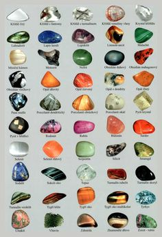 Minerals And Gemstones, Rocks And Minerals, Crystals And Gemstones, Stones And Crystals, Crystal Identification, Crystal Guide, Crystal Healing Stones, Beautiful Rocks, Rocks And Gems