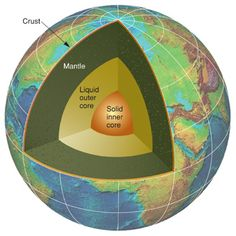 ♥ Sahm I Am!  ♥: Physical Science, Module 6, Earth and the Lithosph...