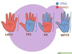 palmistry | Tumblr #howtoreadtarotcards