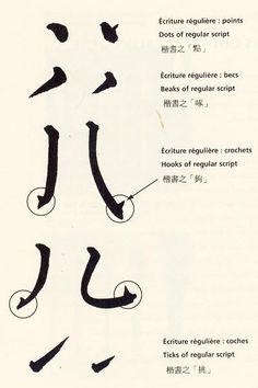 Hooks and ticks, 'Chinese Calligraphy, Abstract Art, Mind Painting',