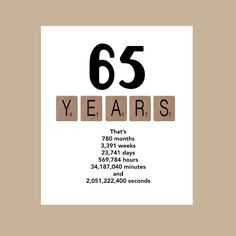 Image result for 65th birthday party ideas for men More