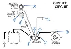 Wiring Diagram For Vw Beach Buggy Cooper 3 Way Switch 91 F350 7.3 Alternator | ... Regulator Wiring-ford-voltage-regulator