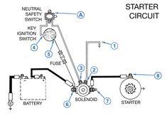 N B additionally A C C Dcd Ccc further Xl Trans as well D E Da B Bfa D E F Boston Electric also E Eb A E A A E Bfc Cf B. on ironhead sportster starters