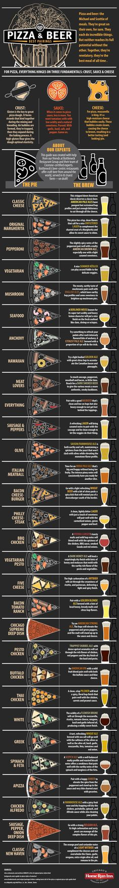 Beer is great and pizza is amazing, but when you have both at the same time it's one of the best meals known to man. Still, the subtle, nuanced flavors of different beers can be even better with the right pizza pairing. More #craftbeer #beer