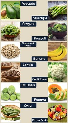 Foods that fight inflammation health and wellness pinterest top 25 foods rich in folic acid folic acid is a man made synthetic form of folate that is found in supplements and is added to fortified foods fandeluxe Gallery