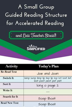 One simple guided reading plan to rule them all. ;) Dump the endless lesson-planning; this simple 3-part Guided Reading structure will serve readers at many levels. FREE lesson plan template #guidedreading #reading #lessonplan #intervention Guided Reading Binder, Guided Reading Organization, Guided Reading Lesson Plans, Teacher Organization, Teaching Reading, Reading Fluency, Free Lesson Plans, Lesson Plan Templates, Reading Incentives