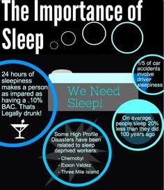 We need Sleep!  #charlottepediatricclinic