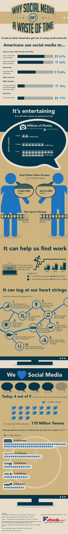 Why social media isn't a waste of time | Infographic by Schools.com