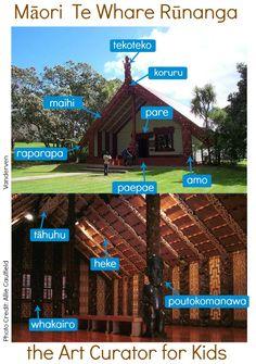 the Art Curator for Kids - Art Around the World - New Zealand - Maori - Parts of Wharenui, Te Whare Runanga, Art History for Kids Polynesian People, Treaty Of Waitangi, Waitangi Day, Maori Words, Maori Symbols, Maori Patterns, History For Kids, Nz History, Maori People