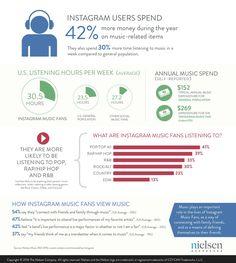 Nielsen-Instagram-Infographic-1-bb2.jpg (1275×1421)