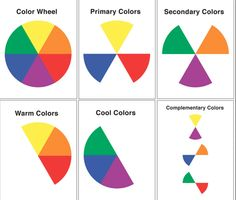 The Color Wheel - demonstration of color relationships