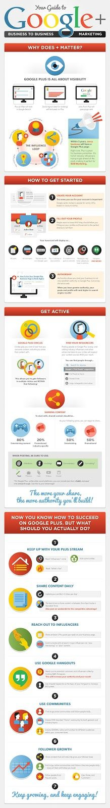 publish my docs: Your Guide to GooglePlus Business to Business Marketing - infographic
