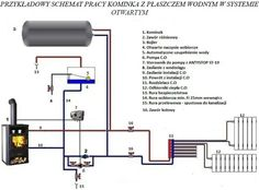 Inspect And Fix Your Own Gas Fired Boiler Ideas For The