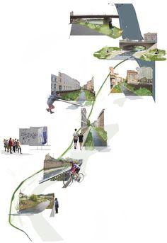 Engere Wahl Aufgabe B: Meissen: Triebisch-Spaziergang, © Katharina Auffarth, Fabian Benndorf, Ole Ohlow Architecture Concept Diagram, Landscape Architecture Drawing, Architecture Graphics, Architecture Visualization, Landscape Plans, Landscape Design, Architecture Design, Urban Design Concept, Urban Design Diagram