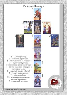 """Photo from album """"Расклады"""" on Yandex. Tarot Card Spreads, Tarot Cards, Grimoire Book, Fortune Telling, Tarot Reading, Book Of Shadows, Numerology, Wicca, Witchcraft"""