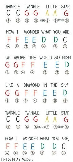 Twinkle Twinkle Little Star Easy Piano Music Twinkle Twinkle Little Star Sheet Music for Kids : perfect for beginners – includes printable music as well as a step by step lesson plan o… Violin Lessons, Music Lessons, Harmonica Lessons, Kids Piano, Piano Lessons For Kids, Piano Lessons For Beginners, Beginner Guitar Lessons, Guitar Chords For Beginners, Learn Guitar Beginner