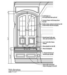 Drawing Interior, Vintage Architecture, Bathrooms, February, Archive, Floor Plans, Diagram, Windows, Doors