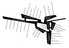 menis_diagrama-studio.jpg (2000×1400)