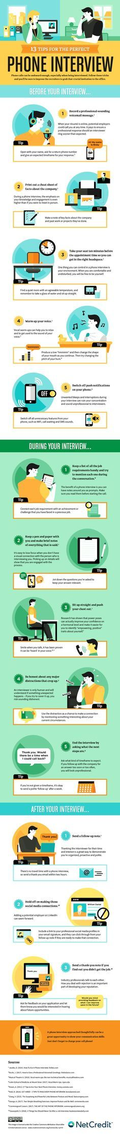 13 Tips for the Perfect Phone Interview_Recruiter