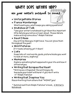 Blog on Teaching Writing