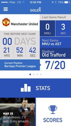 Check out the all new #football #stats app #GolerApp https://itunes.apple.com/ca/app/goler/id846022067?mt=8