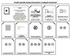 W jaki sposób możesz korzystać z cudzych utworów? Prawo autorskie nie jest takie proste żeby odpowiedzieć za każdym razem tak samo. Dlatego to narzędzie pozwoli Ci określić co możesz zrobić z różnego rodzaju utworami w różnych sytuacjach np. co możesz zrobić z utworem pobranym z sieci lub czy możesz rozpowszechniać zdjęcia utworów architektonicznych znajdujących się w przestrzeni publicznej?