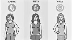 Ayurveda: welk type ben jij? Kapha, Pitta of toch Vata? - Holistik