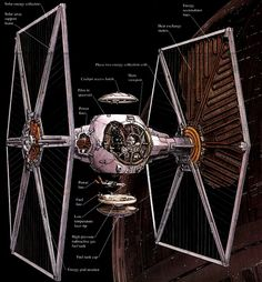 Star Wars Episode 7: LEAKED Concept Art Shows NEW TIE Fighter!   moviepilot.com