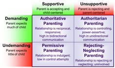 developmental psychology step parenting is it Recent research by developmental psychology faculty intervention programs that reduce conflict among divorced parents dr jeffrey cookston recently published an article in family court review providing evidence that after participation in a divorcing parent education.